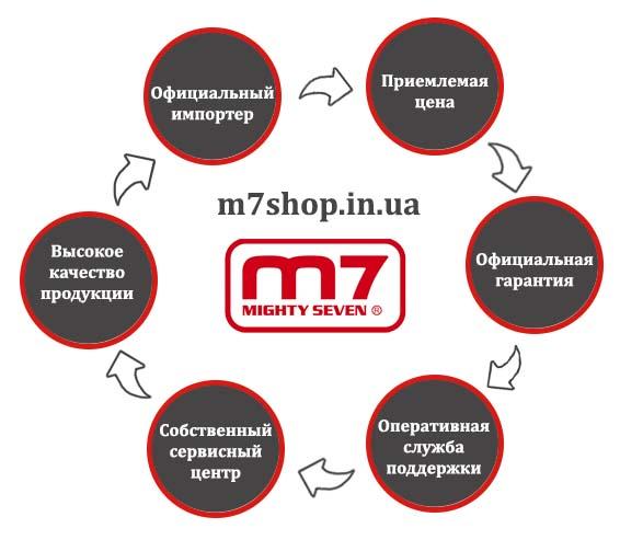 Официальный импортер, высокое качество продукции, приемлемая цена, официальная гарантия, собственный сервисный центр, оперативная служба поддержки